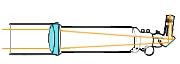 čočkový dalekohled - refraktor - schema