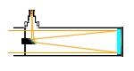 Zrcadlový hvězdářský dalekohled Newton