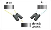 Dalekohledy mikroskopy - zobrazení - rozlišovací schopnost
